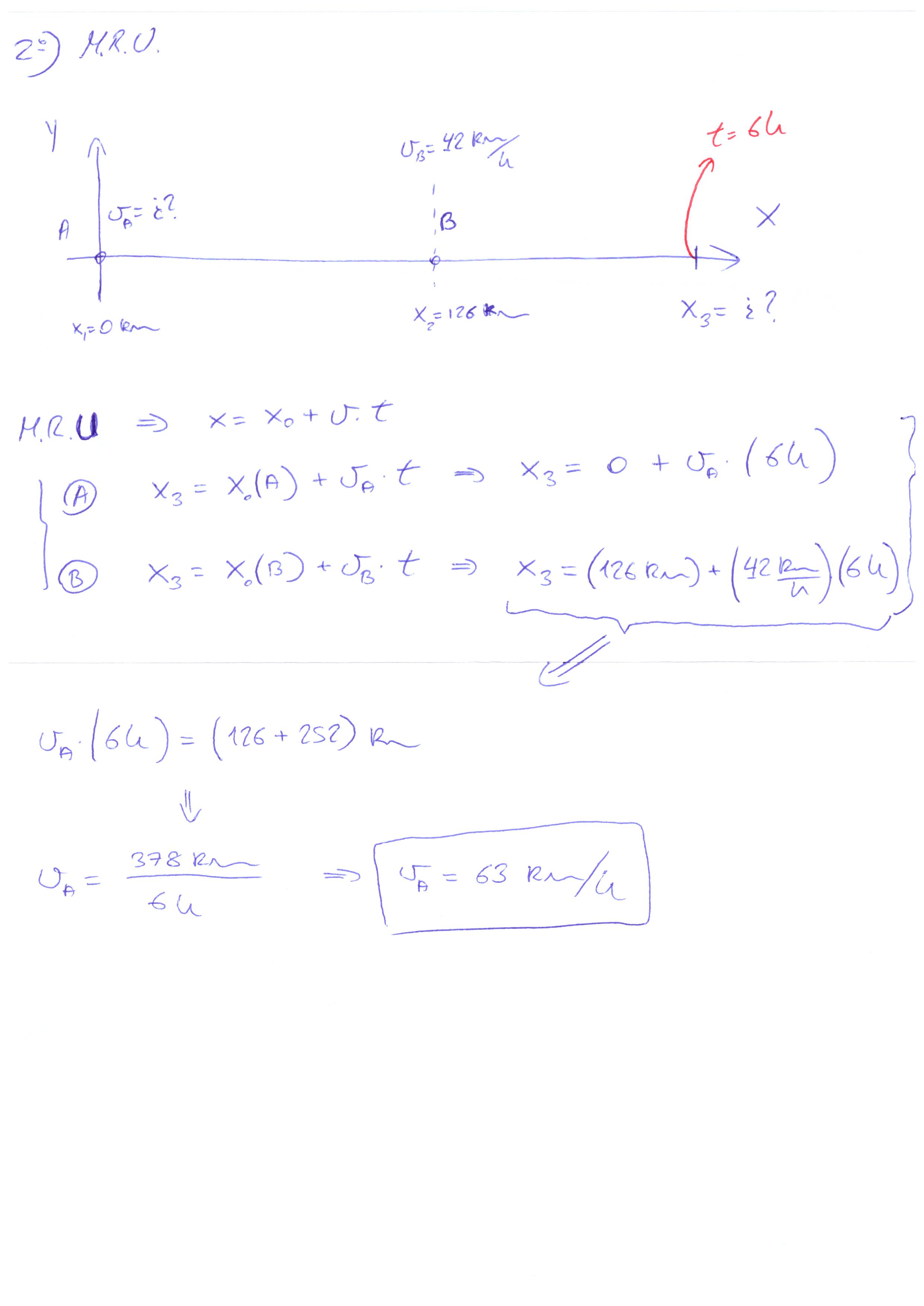 problemas de encuentro fisica pdf